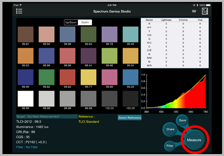 Spectrometer - TLCI - Colour Checker