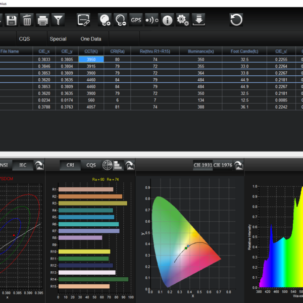 Spectrometer data analysis software